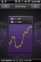 Скриншот aCurrency - курс валют