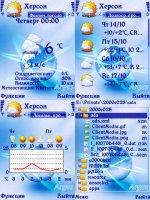 Скриншот Foreca Weather