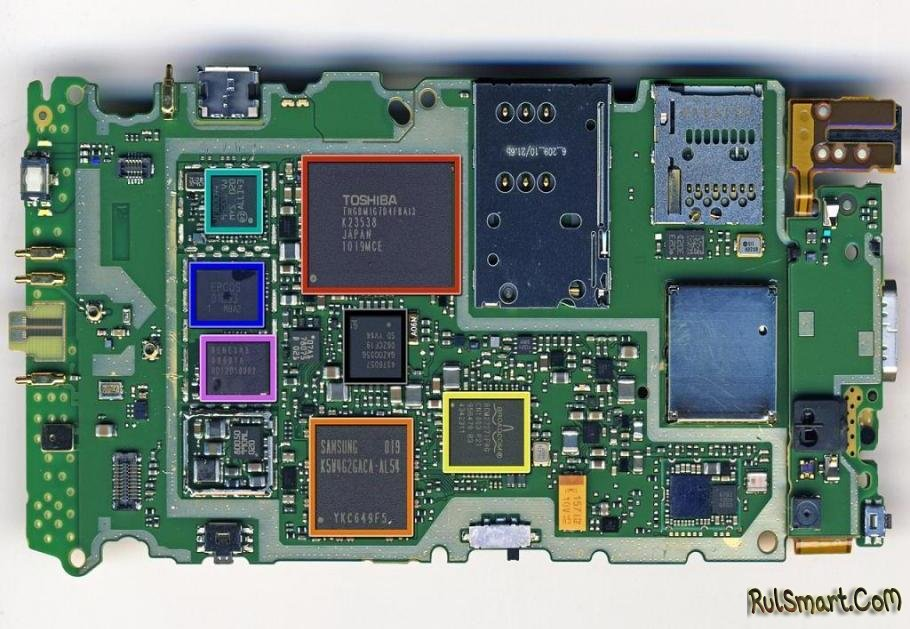 anatomy of contemporary gsm cellphone hardware Cell-phone circuit architecture regard the cell phone as a system operational infrastructure of modern society as has the field of.