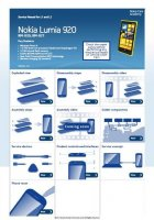 Скриншот Nokia Lumia 920 - Руководство по обслуживанию (service manual L1&L2)
