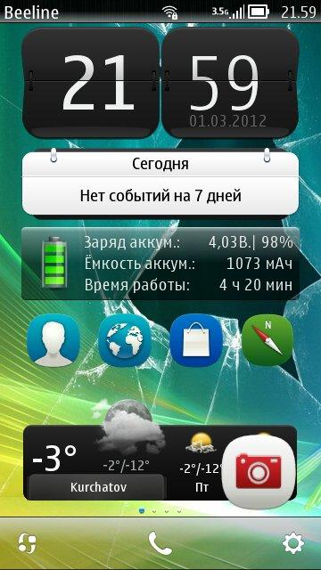 Взлом Nokia Belle через антивирус Norton! . Взломав свой смартфон вы.