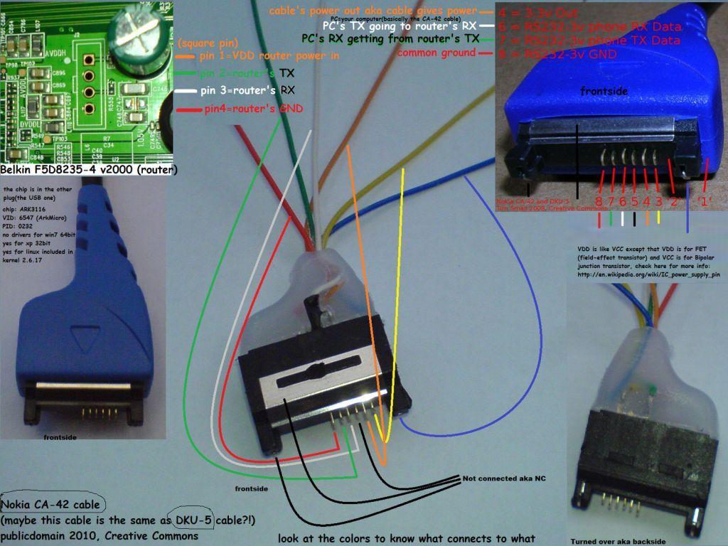 Драйвер Usb Для Siemens Ax72