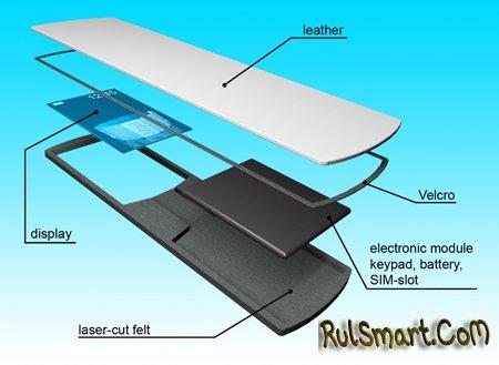 Feutrefon Feltphone — концептуальный телефон из ткани