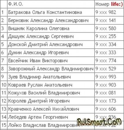 life:) опубликовал список победителей акции «Приведи друга в мир life:) и получи iPhone!»