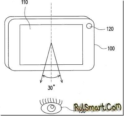 HTC придумал экран с изменяющимися углами обзора
