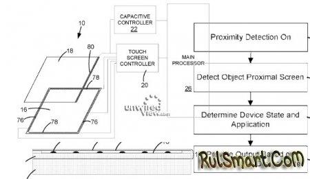 RIM запатентовала сенсорный дисплей, выполненный по гибридной технологии