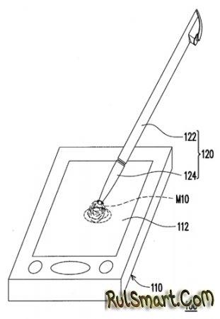 HTC запатентовала технологию емкостного стилуса