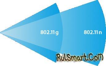WiFi стандарта 802.11n утвержден после 7 лет разработки