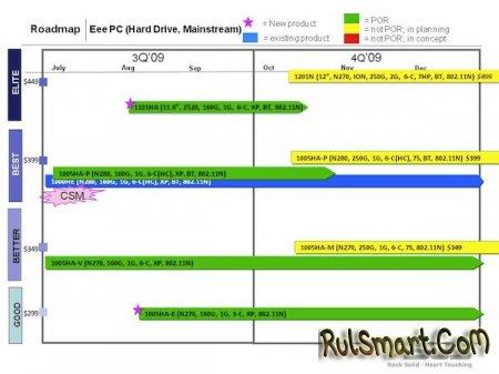 Планы Asus: новые нетбуки и мультитач-планшет