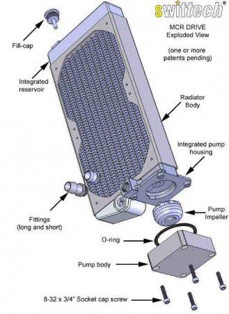 Система жидкостного охлаждения Swiftech: радиатор – всему голова