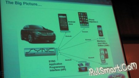 С новой Ford Sync машина становится передвижным хот-спотом
