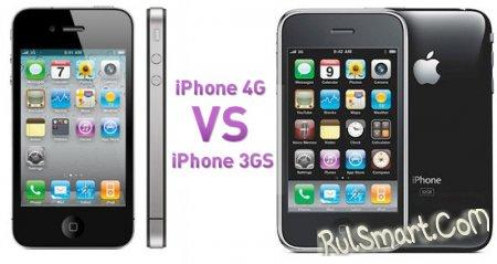 iPhone 4 |2G | 3G | 3GS - сравнение скорости аппаратов