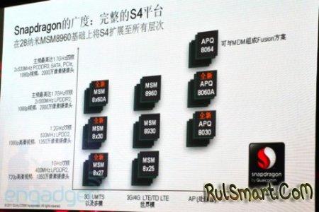 Qualcomm MSM8625, MSM8225 : новые мобильные процессоры