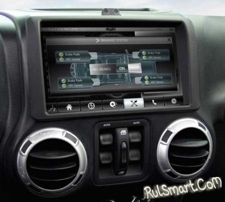 Операционная система QNX Car 2 для автомобилей будущего