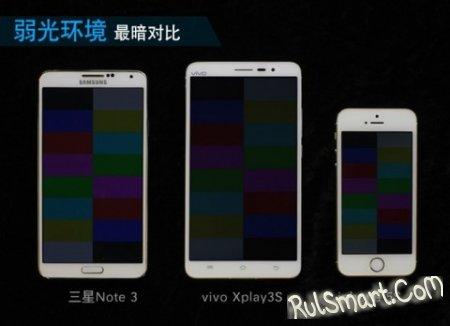 Битва дисплеев: Vivo Xplay 3S, Galaxy Note 3 и iPhone 5S