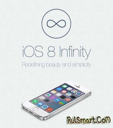 iOS 8: чего ожидать?
