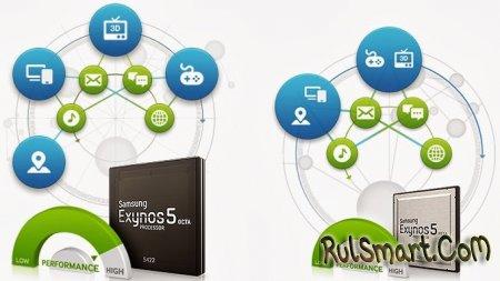 Samsung представила процессоры Exynos 5 Octa 5422 и Exynos 5 Hexa 5260