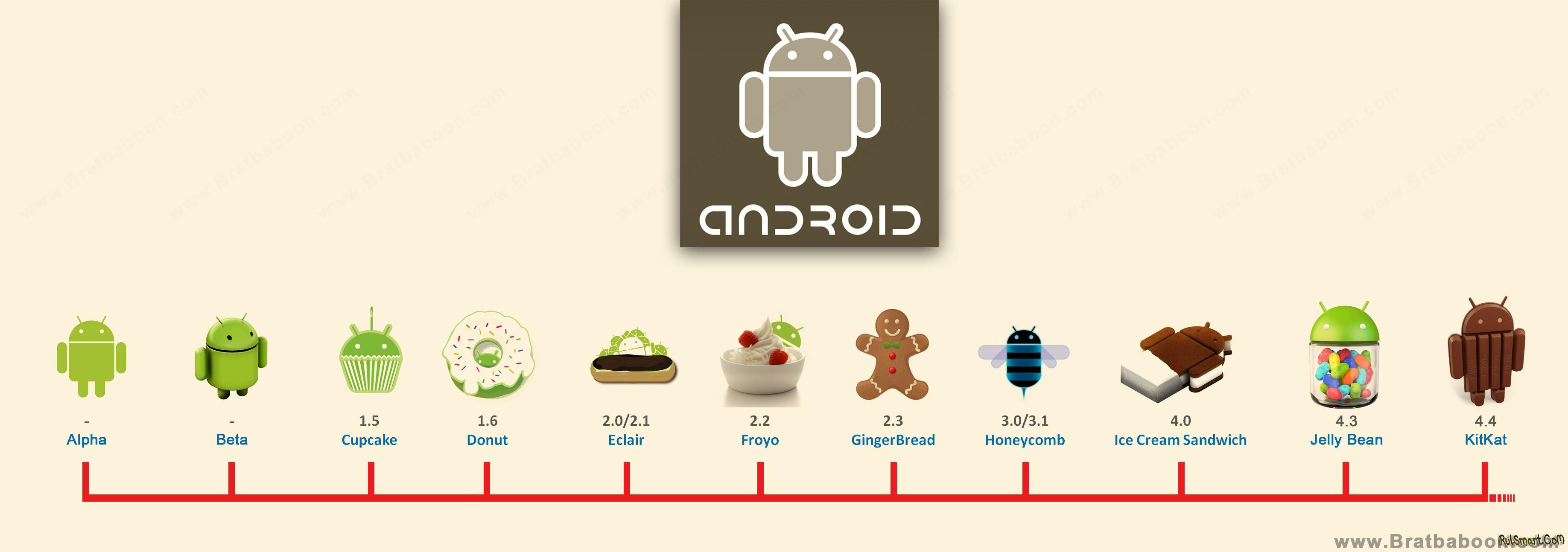 Скачать игру Minecraft PE 1.6.0.1 на Android …