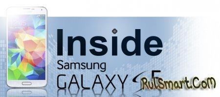 Разборка Samsung Galaxy S5