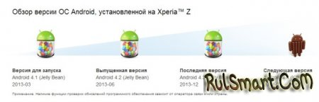 Android 4.4 (KitKat) доступен для Sony Xperia Z
