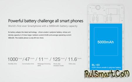 ThL 5000: смартфон с аккумулятором ёмкостью 5000 мА/ч