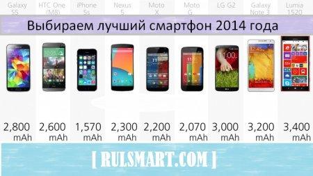 Лучший смартфон 2014 года