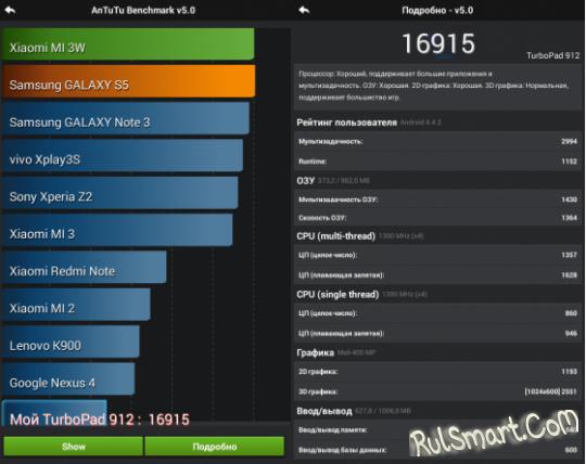 Обзор TurboPad 912 - бюджетный планшет с двумя SIM и Android 4.4