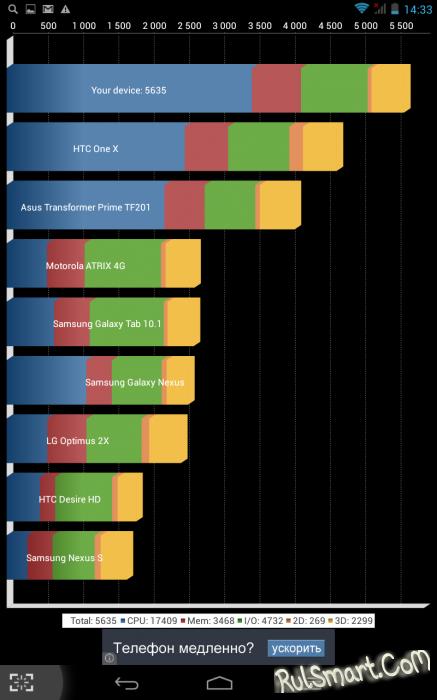 TurboPad 801 - планшет на Android 4.4 с отличным дизайном