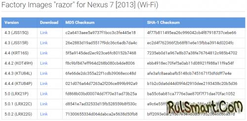 Nexus 7 (2013) и Nexus 10 обновляются на Android 5.0.2