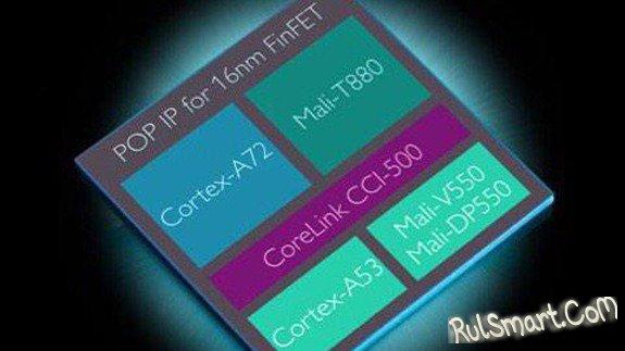 Новый процессор ARM: Cortex-A72 и Mali-T880