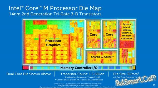 Процессоры Intel Core M Skylake появятся во второй половине 2015