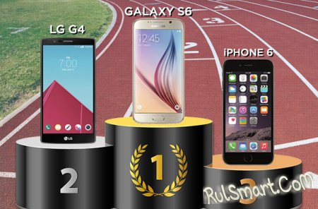Самые быстрые смартфоны