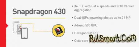 Snapdragon 617 и 430: чипы для смартфонов среднего класса