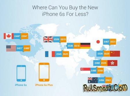 Сравнение цен на iPhone 6S в разных странах мира