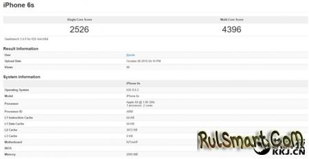 Qualcomm Snapdragon 820 оказался медленнее конкурентов
