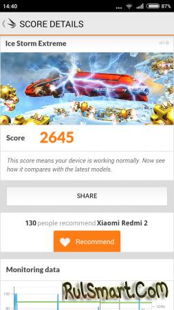 Обзор Xiaomi Redmi 2