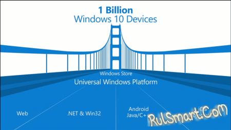 Перенос приложений с iOS на Windows 10 занимает 5 минут
