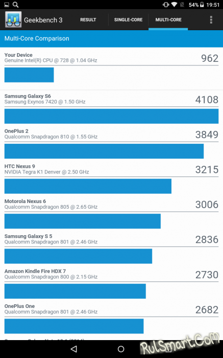 Обзор TurboPad 802i — новый бюджетный планшет с Intel на борту
