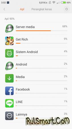 Решение проблемы с MediaServer — быстро разряжается батарея на Android