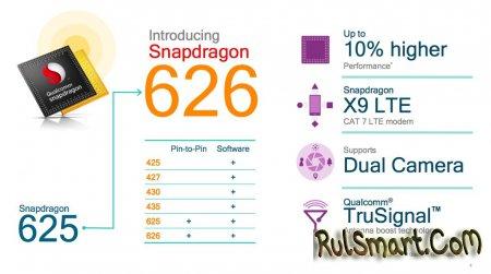 Qualcomm Snapdragon 653, 626 и 427 — новые чипсеты с LTE X9