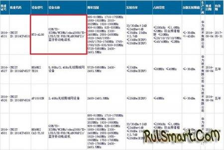 Huawei Honor Magic получит чипсет Kirin 950