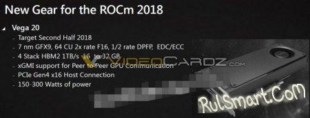GPU AMD Vega 10 и AMD Vega 20 — новые графические карты