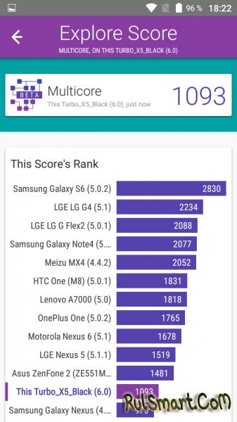 Обзор Turbo X5 Black — стильный бюджетный смартфон на Android 6.0