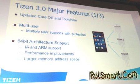 Samsung Z4: первый смартфон на Tizen 3.0