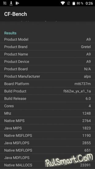 Обзор Gretel A9 — бюджетный смартфон со сканером отпечатков пальцев