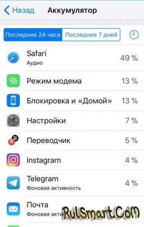 7 способов продлить время работы iPhone (инструкция)
