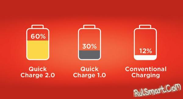 Как включить быструю зарядку или отключить на Android (инструкция)