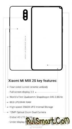 Xiaomi Mi Mix 2S получит сканер отпечатков в экране