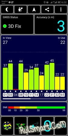 Обзор Honor View 10 от Huawei
