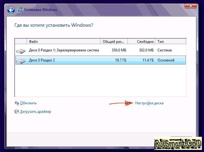 Как разбить диск при установке Windows 10, 8 и 7 (самая простая инструкция)